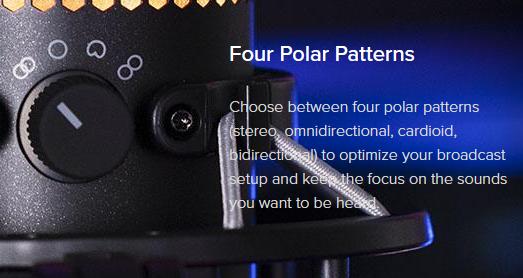 4 polar patterns
